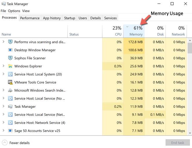Windows task manager memory usage