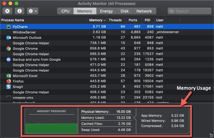 Mac task manager memory usage