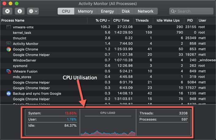 Mac task manager CPU usage